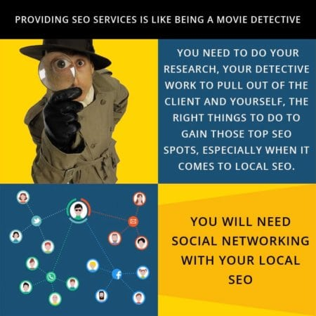 Providing SEO Services Is Like Being A Movie Detective