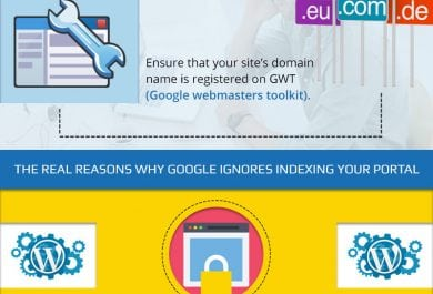 The Real Reasons Why Google Ignores Indexing Your Portal