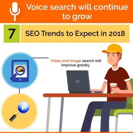 Seven SEO trends to watch in 2018