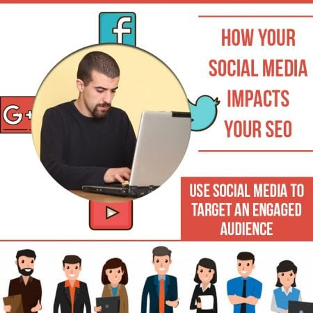 Your Social Media Impacts Your SEO