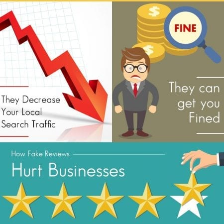 Ways Fake Reviews Can Hurt Your Business