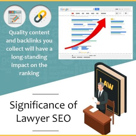 Significance Of Lawyer SEO