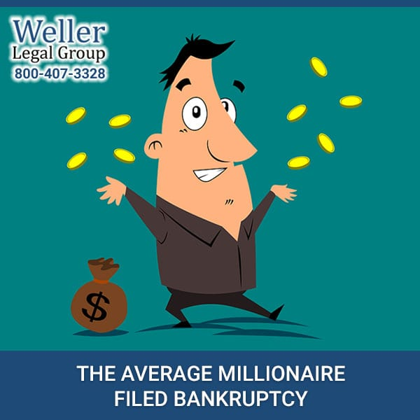 The Average Millionaire Filed Bankruptcy 3.5 Times?